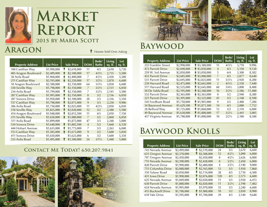 Maria Scott Market Update 2015