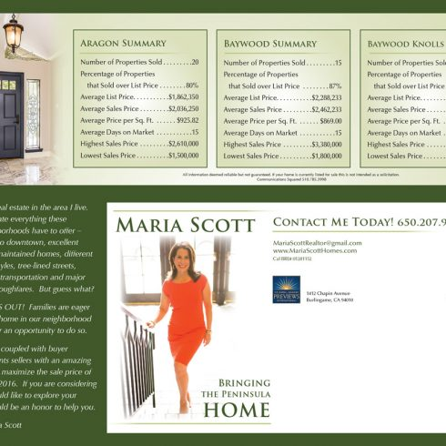 Maria Scott Market Update